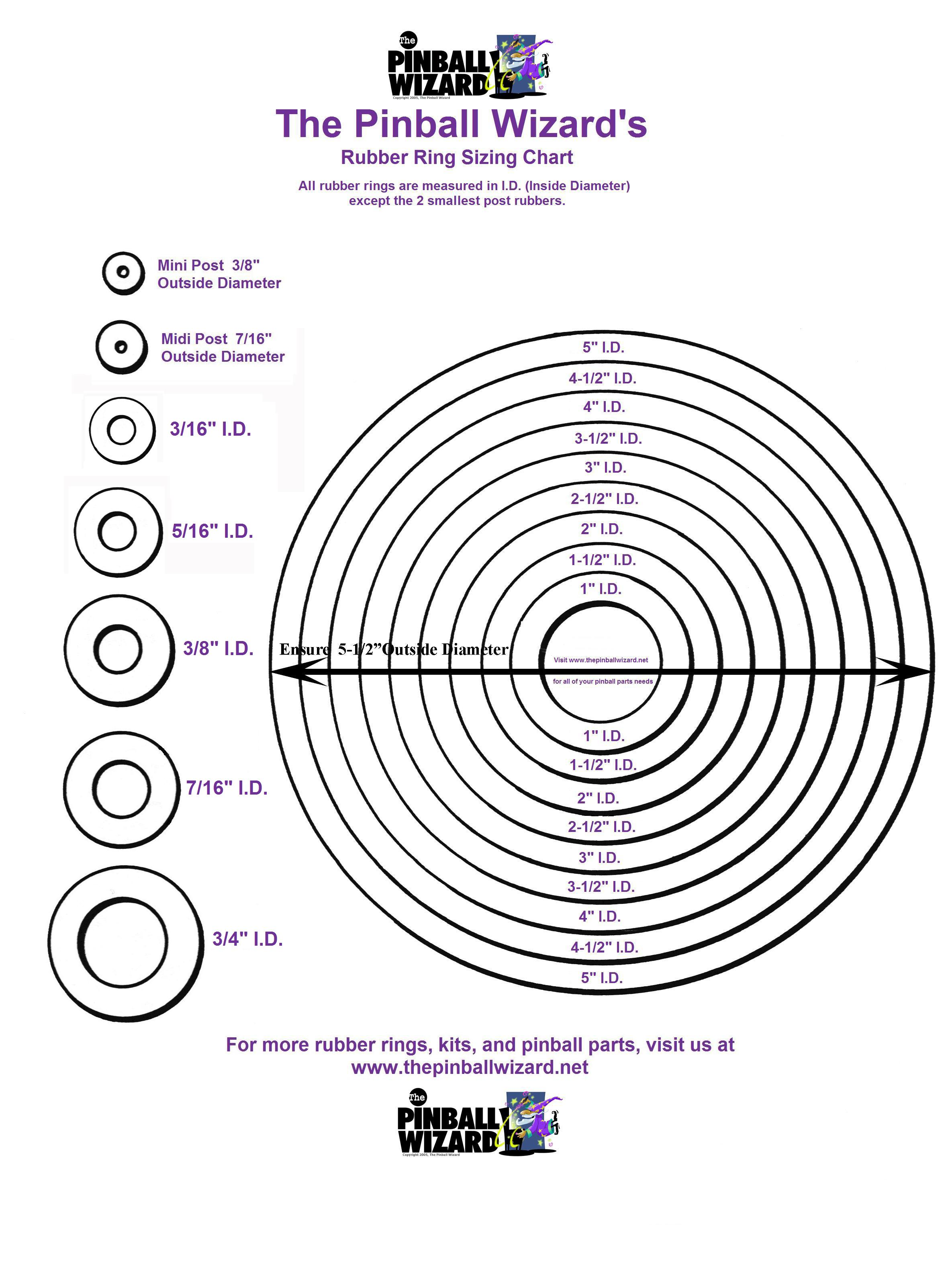 Rubber Ring Sizing Chart